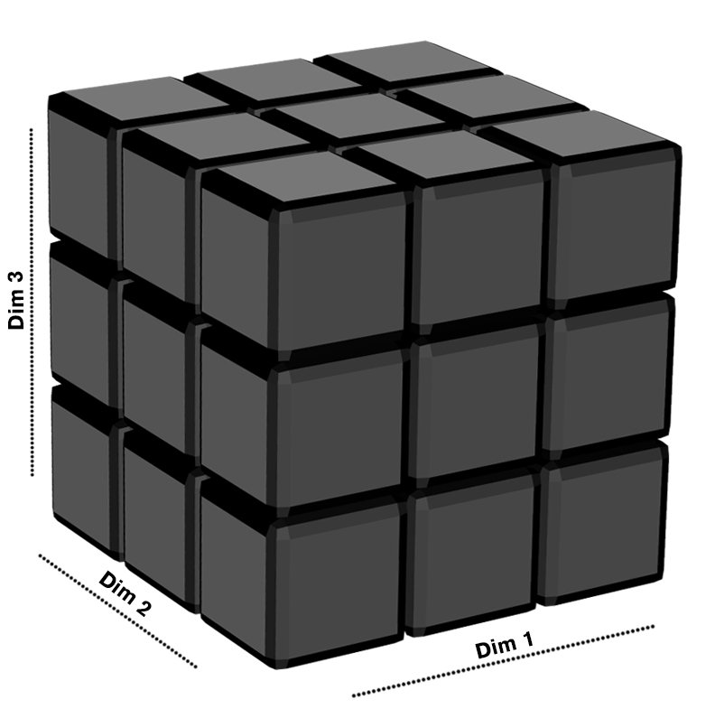 SpaceTime fixed-grid hypercubes