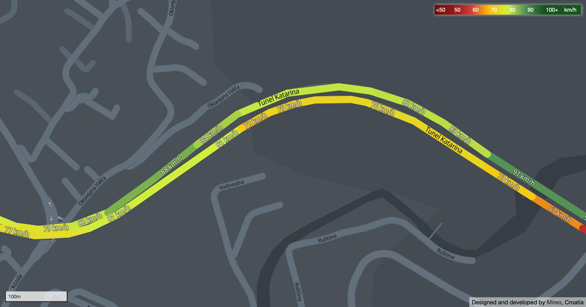 Average travel speed in Katarina tunnel | Brzine u Tunelu Katarina