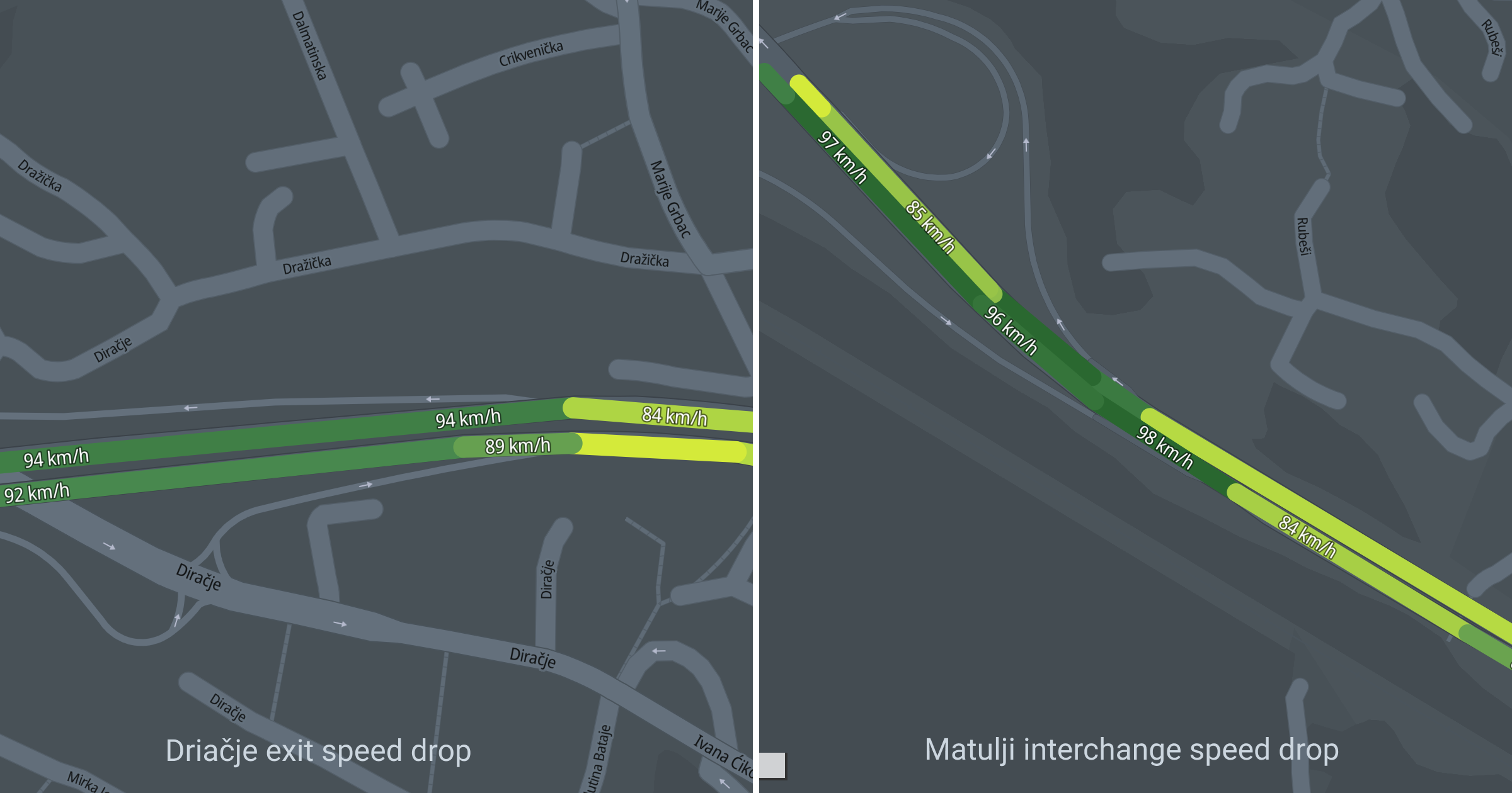 Average travel speed Matulji interchange and Diracje exit | Brzine u okolici čvorova Matulji i Diračje
