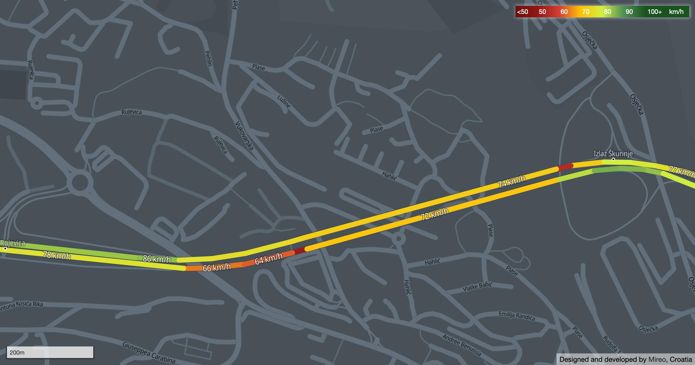 Average travel speed in Skurinje II tunnel | Brzine u Škurinje II nadzorna kamera