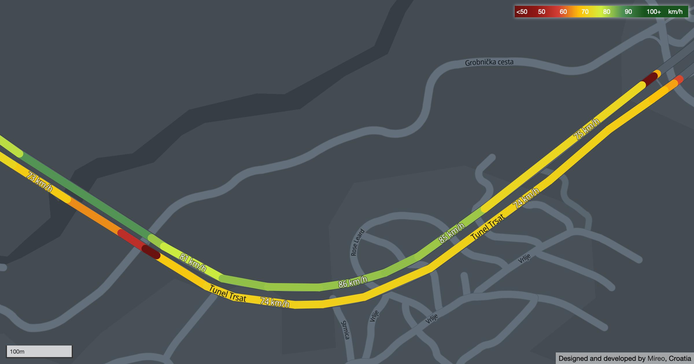 Average travel speed in Trsat tunnel | Brzine u Tunelu Trsat